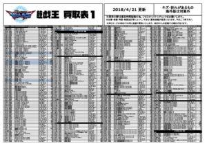 共有新ルール★遊戯王0421 手配りのサムネイル