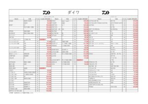 daiwa0122のサムネイル