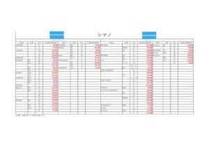 shimano0122のサムネイル