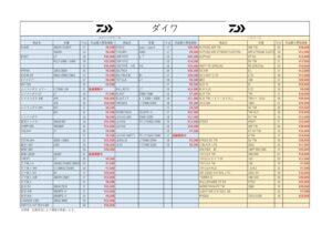 daiwa0318bのサムネイル